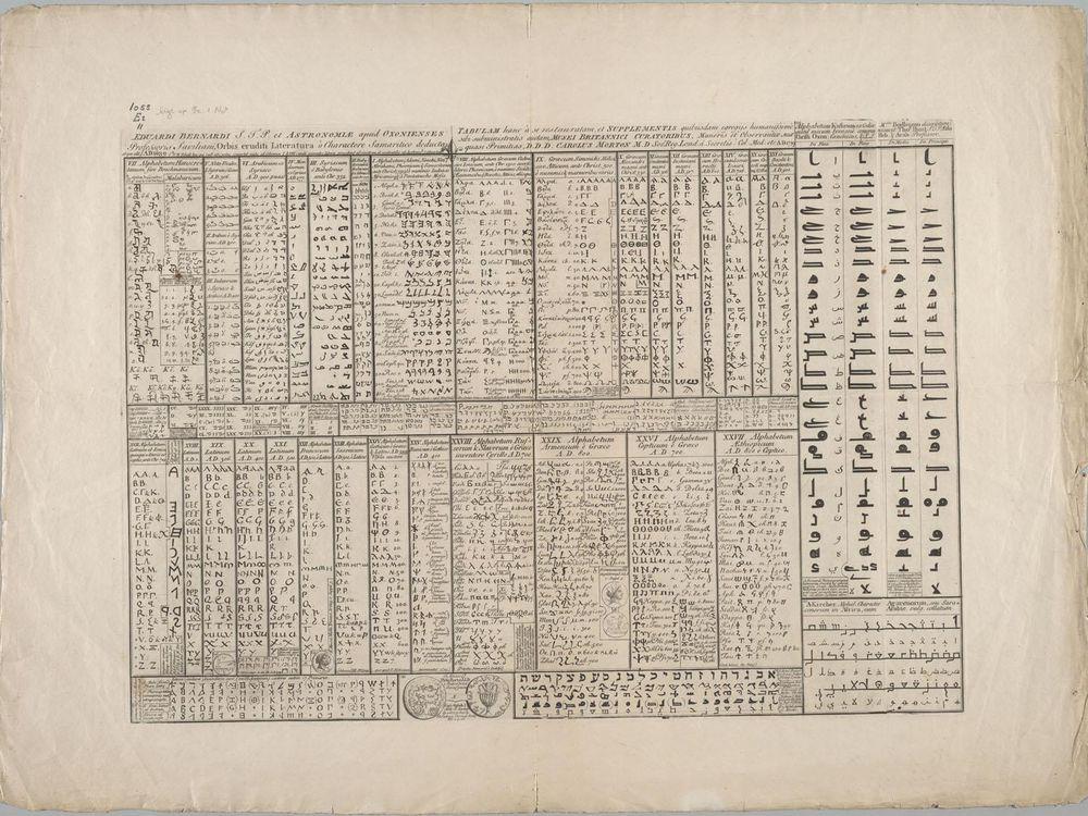 "Edward Bernard's ""Orbis eruditi"", comparing all known alphabets as of 1689"