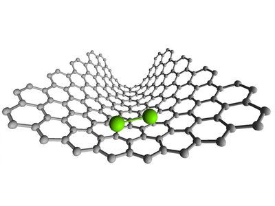 Scientists filmed a pair of rhenium atoms (simulated here in green) as they bonded over a carbon nanotube (grey)