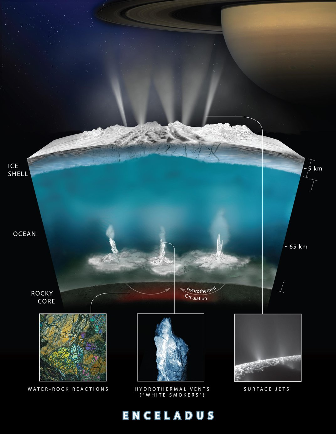 NASA Detects Microbe-Friendly Food Spouting From Saturn's Moon Enceladus