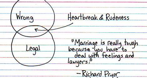 20120305090046richard-pryor-marriage-web.jpg