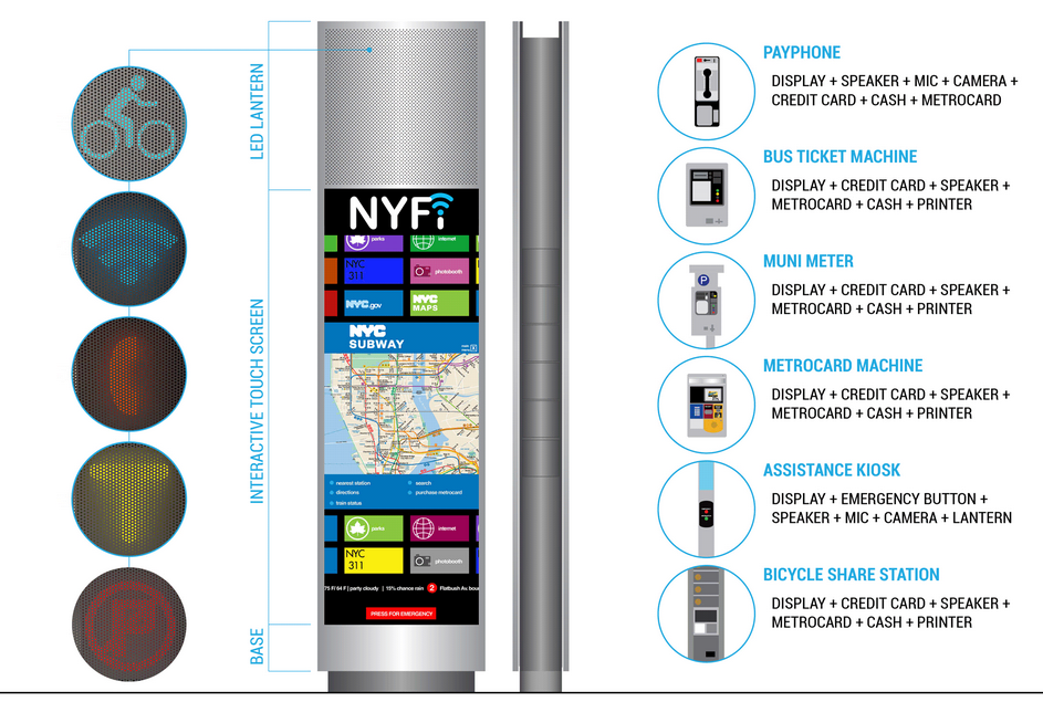 """""""NYFi,"""" Sage and Coombe Architects' submission to the DoITT Reinvent Payphones Design Challenge."""