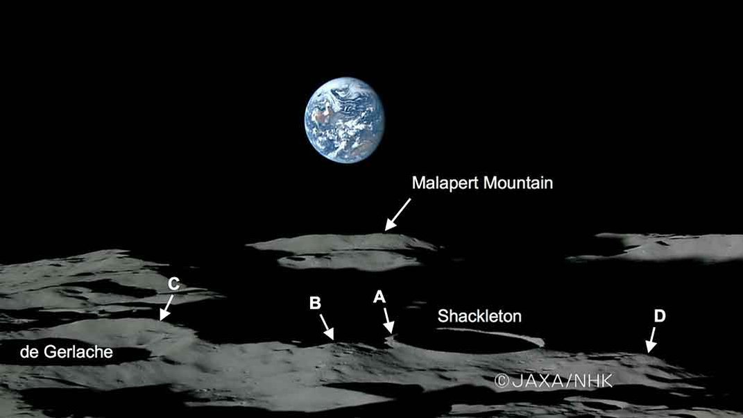 Can There Be Real Estate on the Moon?