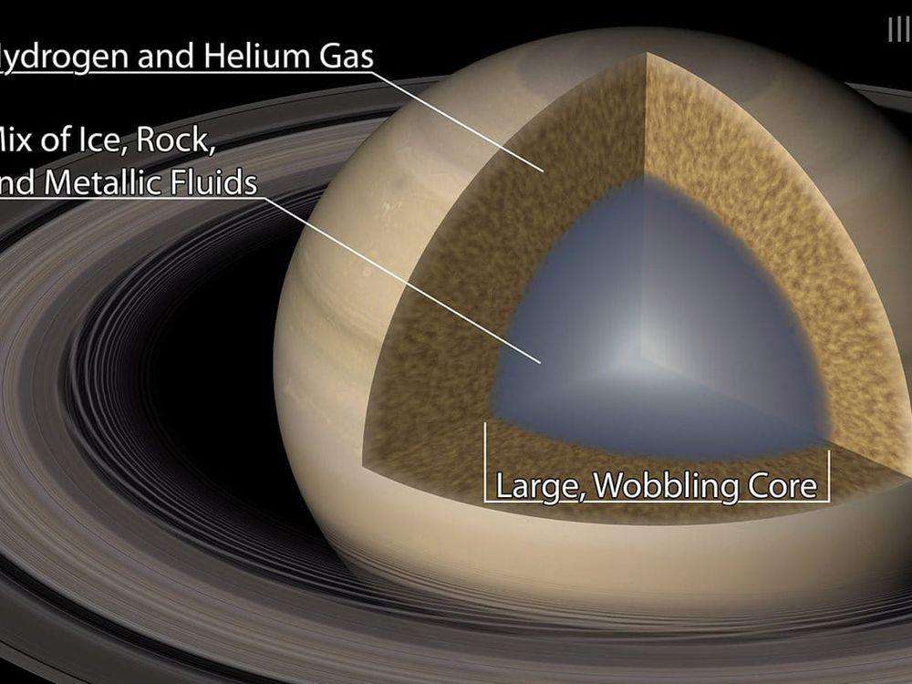 Saturn Core