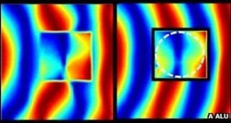The microwave field around the objects without (left) and with the cloaking material (right).