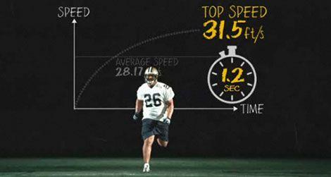 surprising-science-football-470.jpg