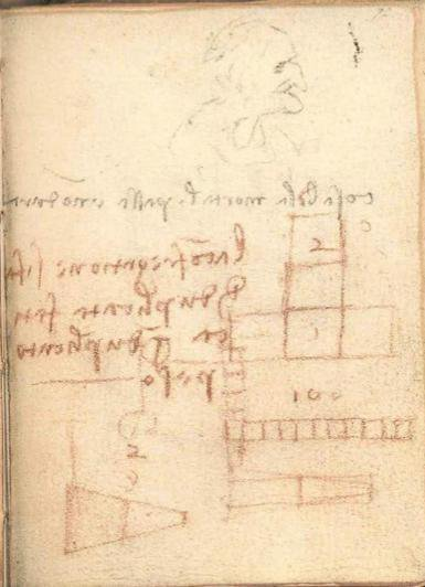 Researcher Discovers First Written Evidence of Laws of Friction in Leonardo Da Vinci's Notebooks