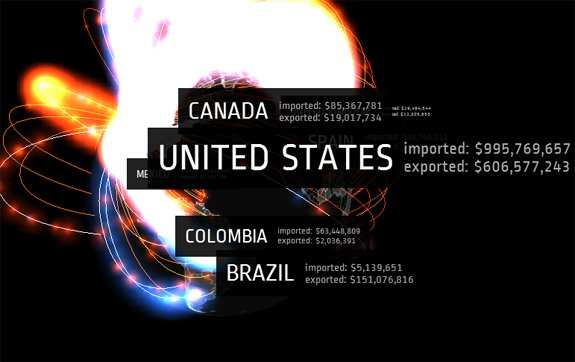 An interactive infographic tracks the flow of small and light arms and ammunition around the world.