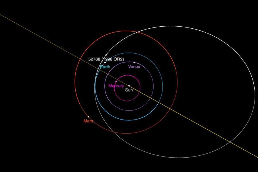 orbit-viewer-snapshot.jpg