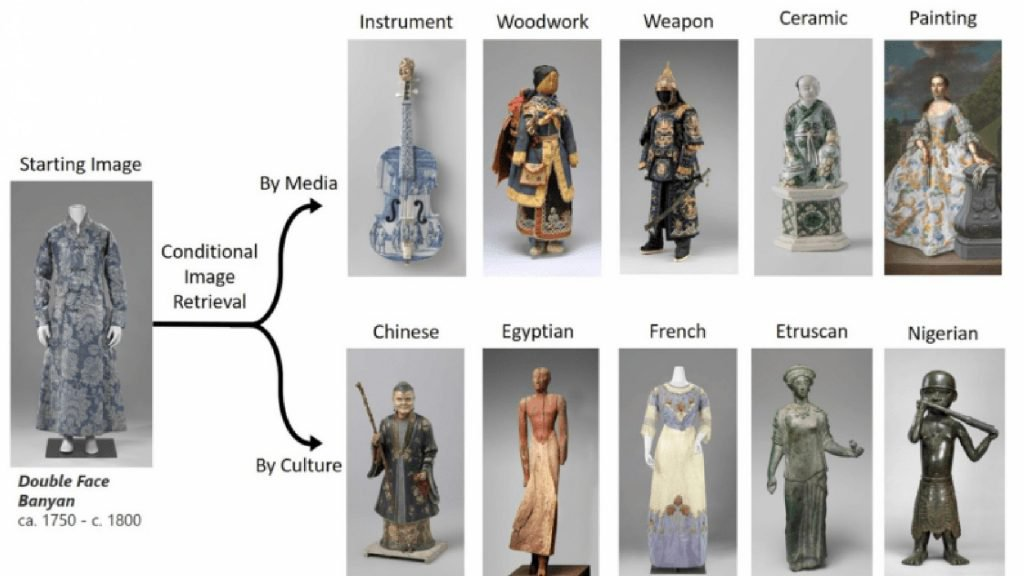 How an Algorithm Draws Unexpected Connections Between Works of Art