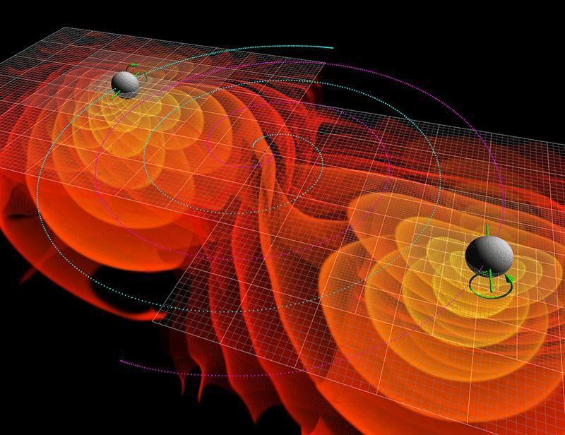 Black Hole Merge