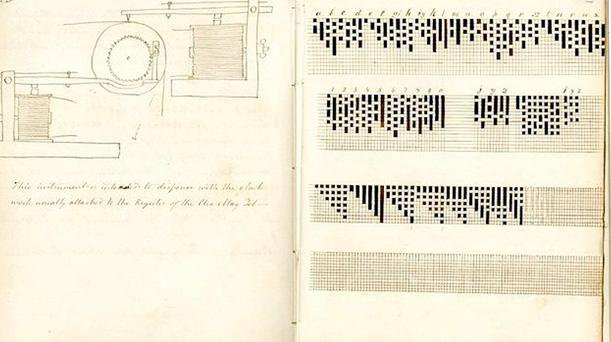 How the Telegraph Went From Semaphore to Communication Game Changer