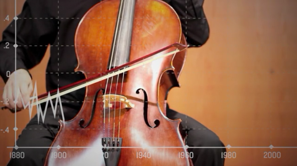 This Song Is Composed From 133 Years of Climate Change Data