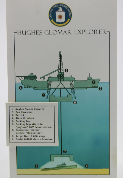 During the Cold War, the CIA Secretly Plucked a Soviet Submarine From the Ocean Floor Using a Giant Claw