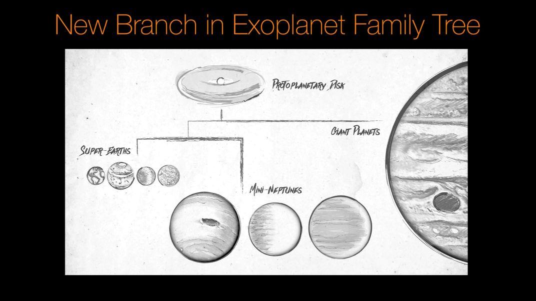 Kepler Finds 219 New Planets