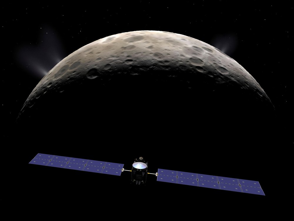 Ceres and Dawn