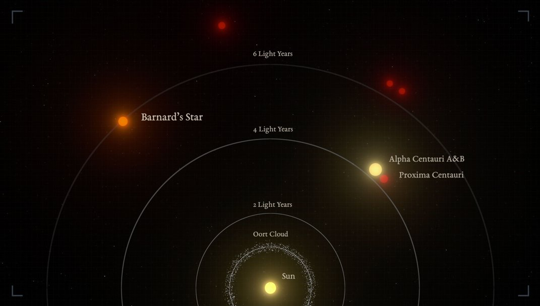 Astronomers Discover Second-Closest Known Exoplanet