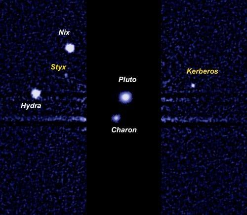 Weird Orbital Behaviors Offer Clues to the Origins of Pluto's Moons