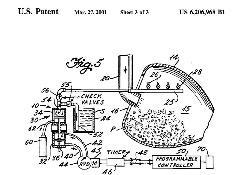 The Patents and Trademarks Behind Jelly Beans