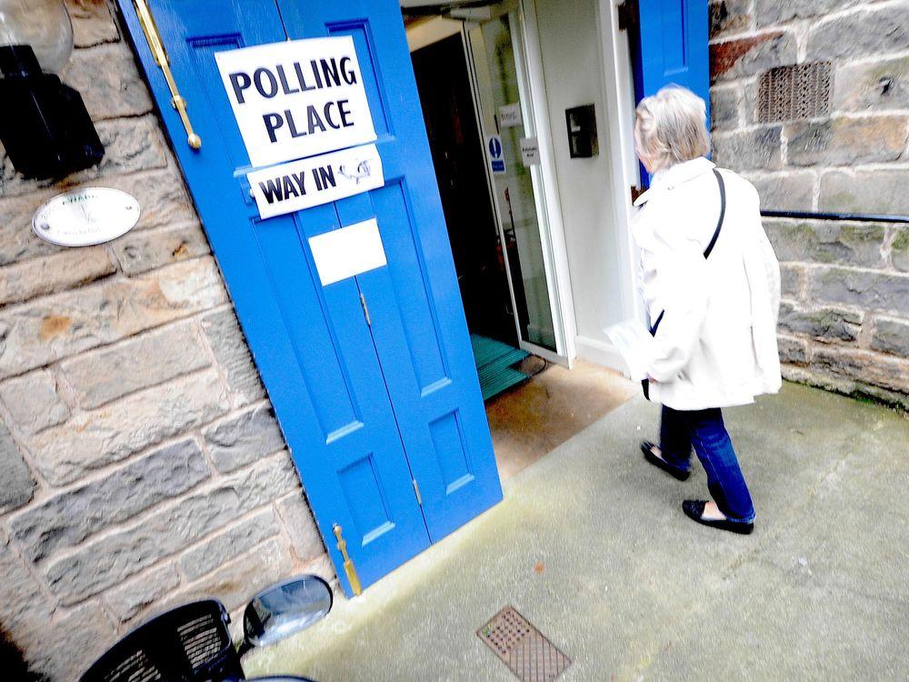 Scotland Voting