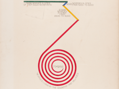 "Close up on Atlanta University's ""City and Rural Population. 1890"" data visualization"
