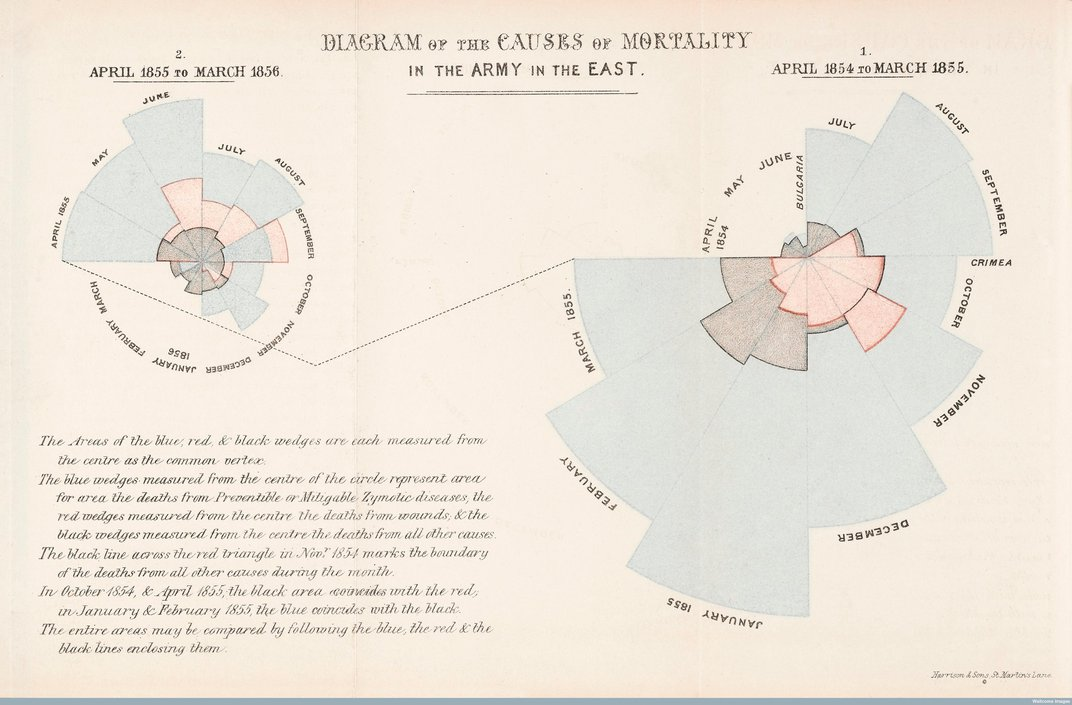 The Surprising History of the Infographic