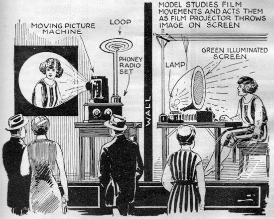 In the 1920s, Shoppers Got Punk'd By Fake Televisions