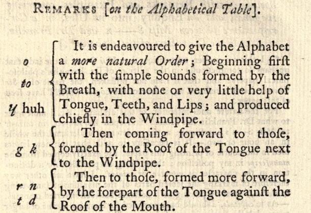 Benjamin Franklin's Phonetic Alphabet