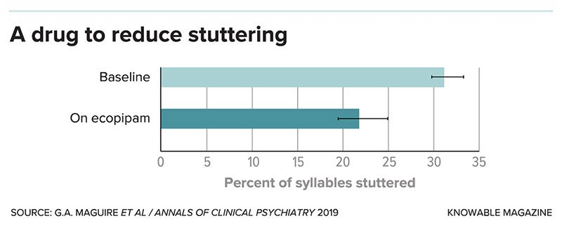 What Neuroscientists Are Discovering About Stuttering