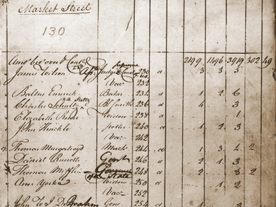 A census enumerator's records from the 1790 census, the first-ever to be conducted in the United States.