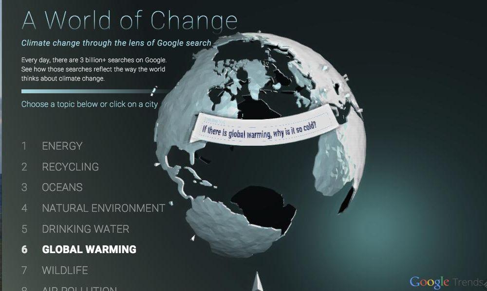 Climate change visualization