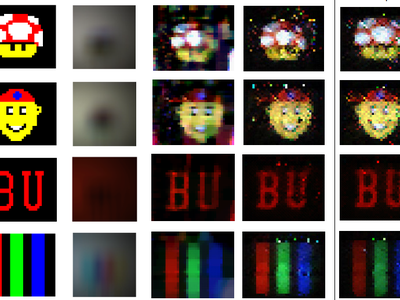 The first column shows the image being displayed on the LCD screen that the camera couldn't see. The second image is what was reflected onto the white wall, or the scene the camera captured. The third and fourth were produced without knowing the position of the occluded object. The last row, slightly better, shows the image produced with knowledge of the object's location.