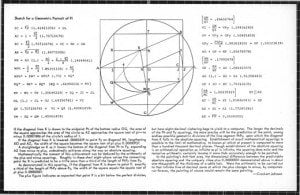 I am Pi: Thoughts on the Ratio of the Circumference of a Circle to Its Diameter