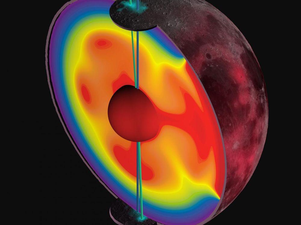 moon poles shift