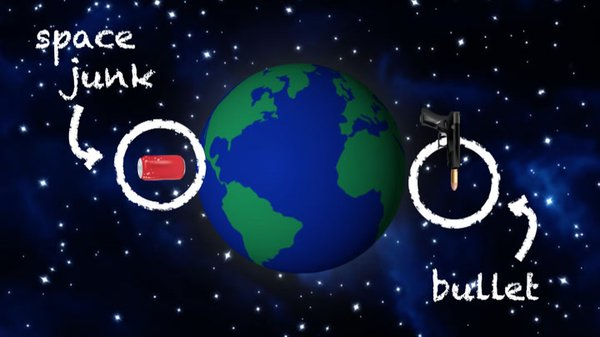 Preview thumbnail for Ask Smithsonian: How Much Stuff Is in Orbit Around the Earth?