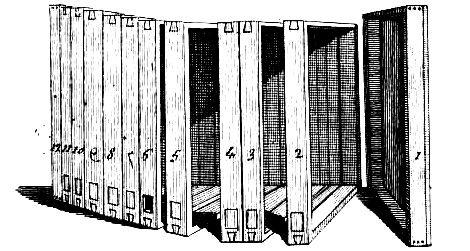 Francois Huber's movable frame hive
