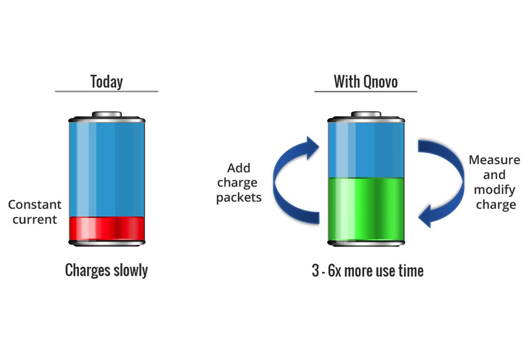 Your Next Smartphone Could Charge Six Times Faster