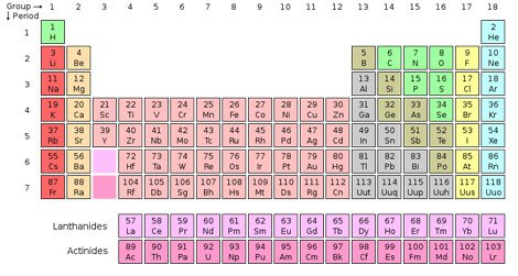 Unofficially, the periodic table goes up to element 118.