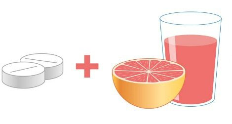 Grapefruit and grapefruit juice can adversely interact with certain medications.