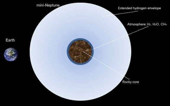 """""""Earth-Like"""" Exoplanets May Actually Be Mini-Neptunes"""