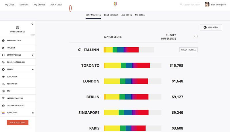 Where Should You Live? This App Will Tell You