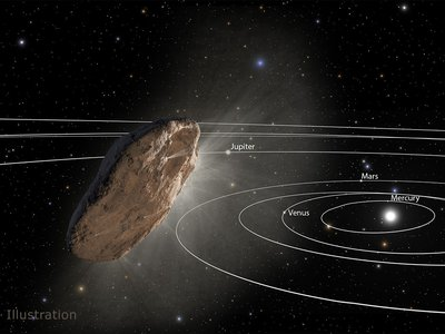 Based on the speed and trajectory of a newly detected object, astronomers believe it came to our solar system from beyond. This illustration shows the first known interstellar object to fly though our solar system, 'Oumuamua.