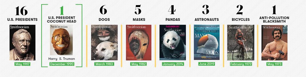 Smithsonian Magazine Turns 50