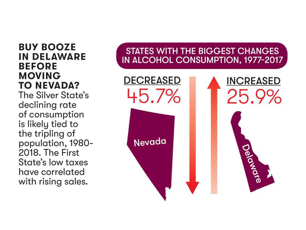 Breaking Down the Numbers of Americans' Drinking Habits