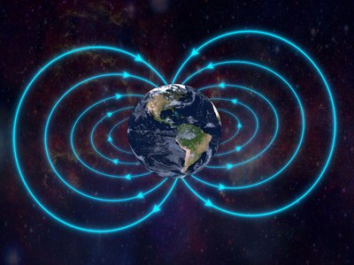 The rotation and convection of molten iron at the center of the planet creates a dynamo effect, generating Earth's magnetic field.