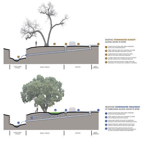 Designing Democracy Around a Ditch