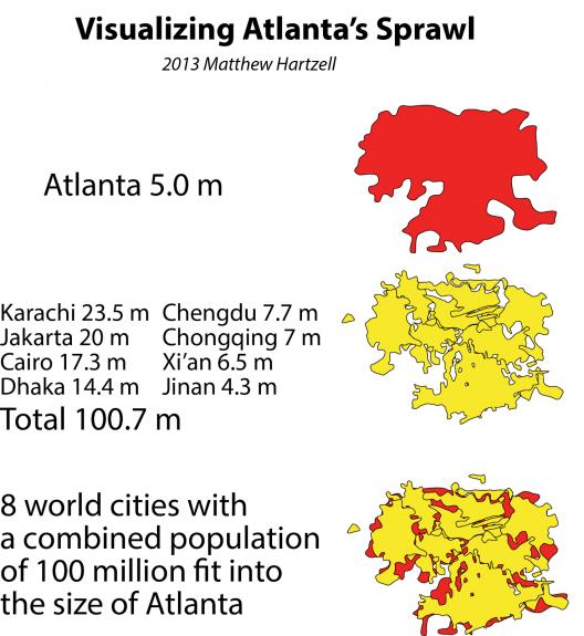Everything's Bigger in America, Especially Urban Sprawl
