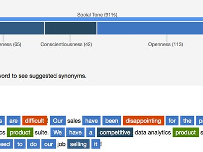 A screenshot of the Tone Analyzer at work