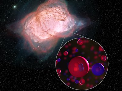 Image of planetary nebula NGC 7027 with illustration of helium hydride molecules. In this planetary nebula, SOFIA detected helium hydride, a combination of helium (red) and hydrogen (blue), which was the first type of molecule to ever form in the early universe. This is the first time helium hydride has been found in the modern universe.