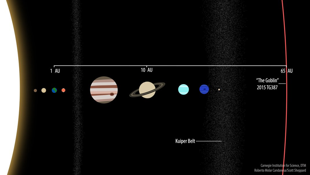New Discovery Stirs Up Signs of the Elusive Planet 9