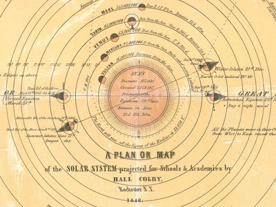 This 1846 map of the solar system includes Vulcan as the planet closest to the sun.